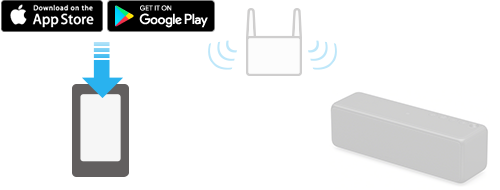 Help - Using your Chromecast built-in audio device  | Sony | Music